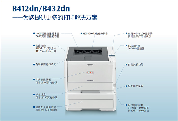 B412dn/B432dn——为您提供更多的打印解决方案