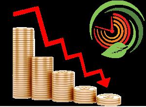 Impresión ecológica y rentable