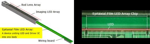 estructura del cabezal de impresión