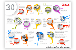 OKI_Europe_30_Years_of_Innovation_small.