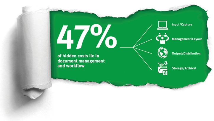 47_percent_hidden_costs_in_document_management