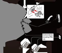 Как подключить факс к телефонной линии. Подключение внутренних абонентов к мини АТС