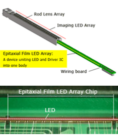 Structure of LED Print Heads